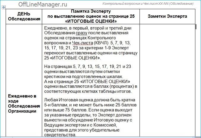 левая страница разворота Итоговые оценки