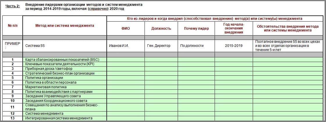 Внедрение лидерами организации систем менеджмента с 2014 по 2020
