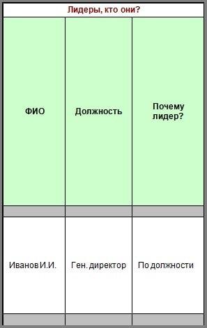Заголовок таблицы Лидеры кто они пример заполнения